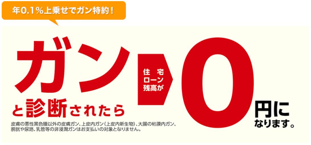 イオン銀行・住宅ローン・団信