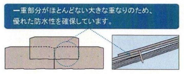 屋根材施工の断面図【ファースト住建のスレート仕様】