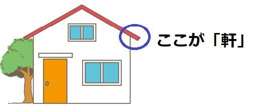建物の「軒」とはどこの部分か